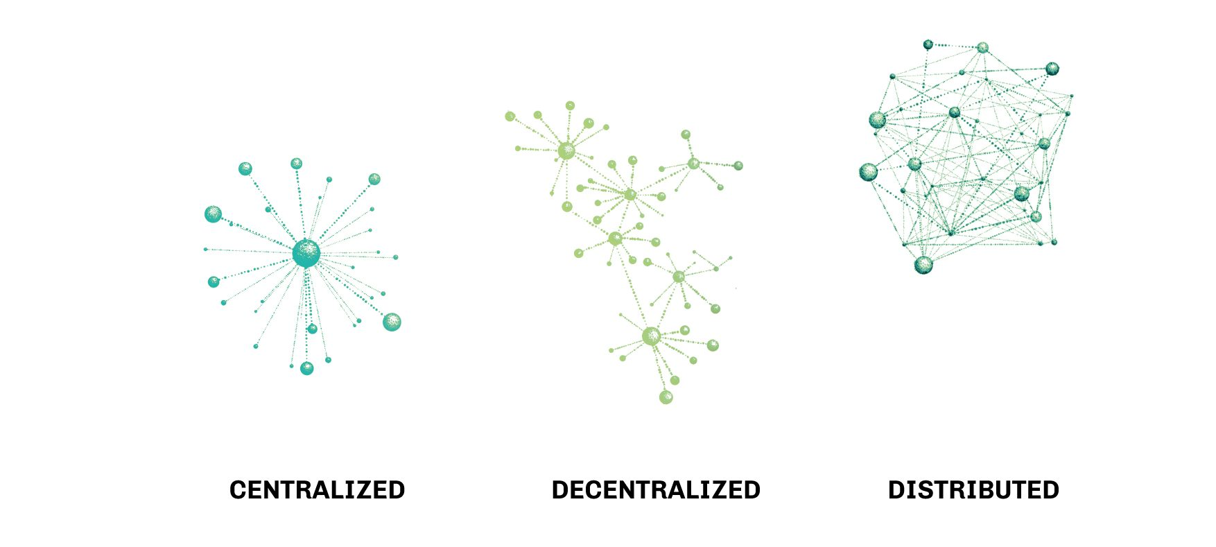 Centralized, decentralized and distributed relationships