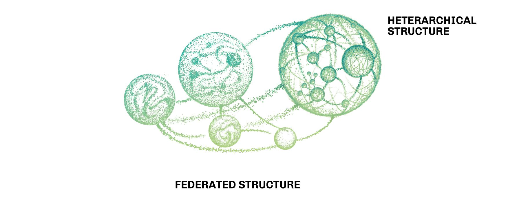 Heterarchical and federated structures
